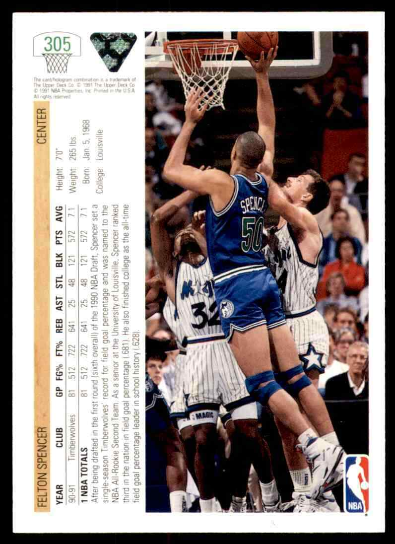 thumbnail 184 - 1991-92 Upper Deck Basketball NBA Choose Your Player -Real Pics Rookie Star (B)