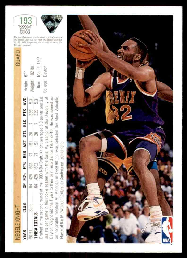 thumbnail 358 - 1991-92 Upper Deck Basketball NBA Choose Your Player -Real Pics Rookie Star (B)