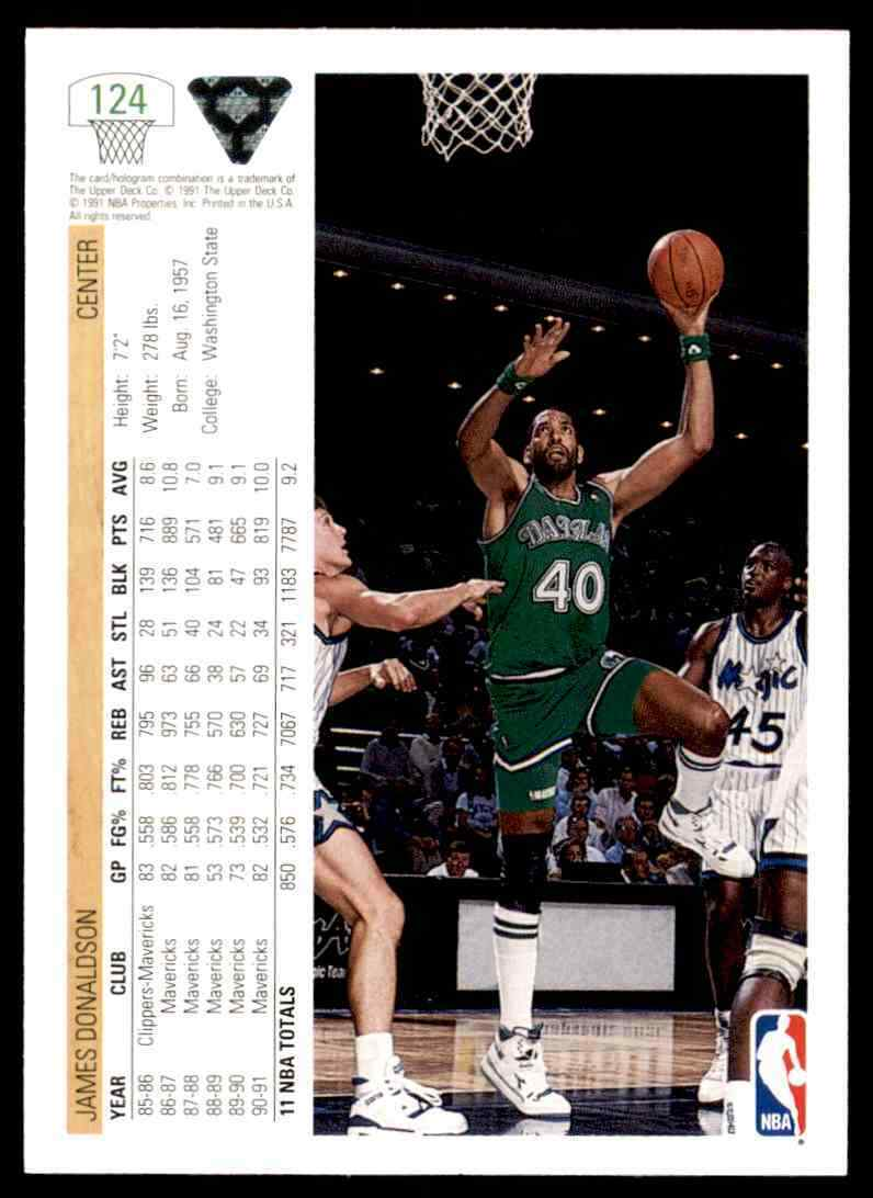 thumbnail 208 - 1991-92 Upper Deck Basketball NBA Choose Your Player -Real Pics Rookie Star (B)