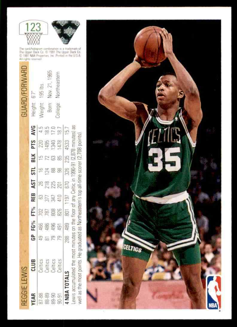 thumbnail 376 - 1991-92 Upper Deck Basketball NBA Choose Your Player -Real Pics Rookie Star (B)