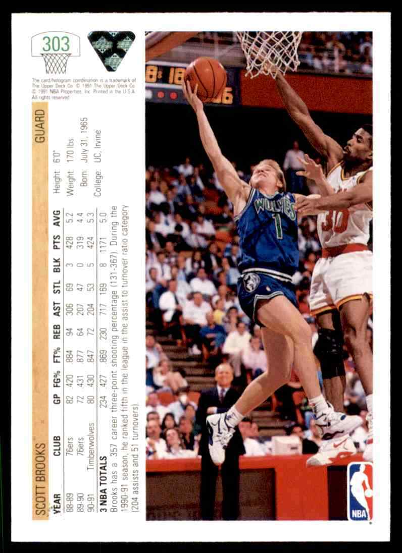 thumbnail 424 - 1991-92 Upper Deck Basketball NBA Choose Your Player -Real Pics Rookie Star (B)