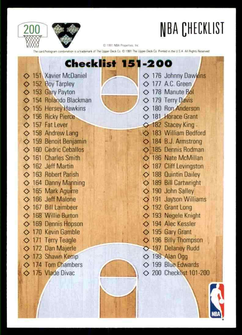 thumbnail 82 - 1991-92 Upper Deck Basketball NBA Choose Your Player -Real Pics Rookie Star (B