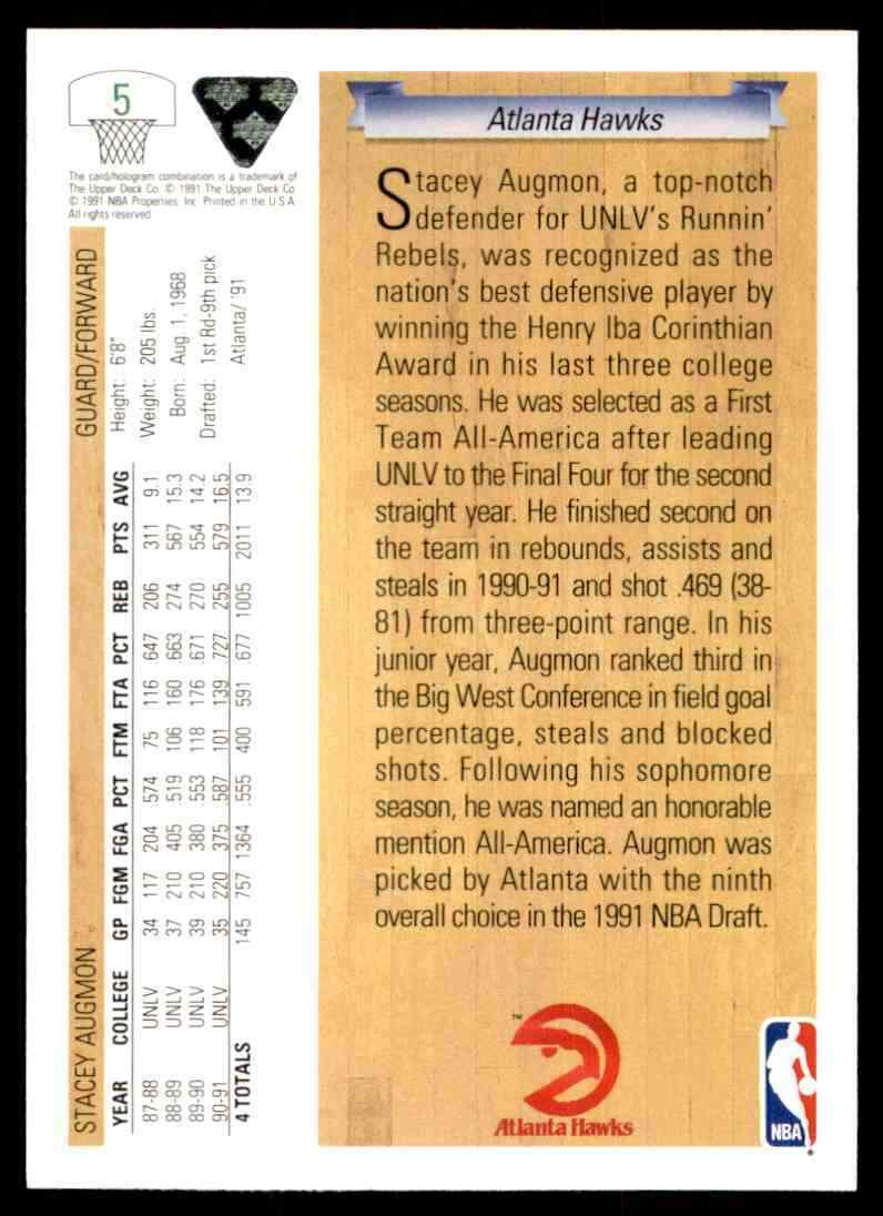 thumbnail 373 - 1991-92 Upper Deck Basketball NBA Choose Your Player -Real Pics Rookie Star (B