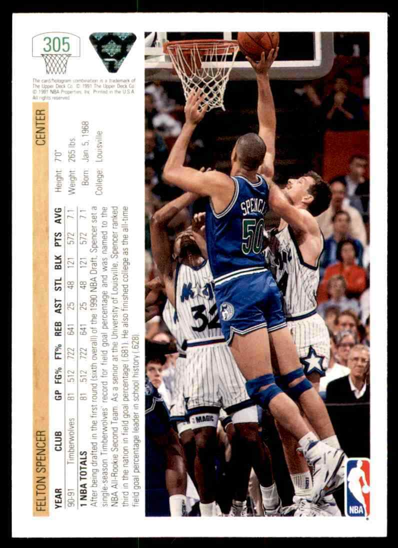 thumbnail 142 - 1991-92 Upper Deck Basketball NBA Choose Your Player -Real Pics Rookie Star (B