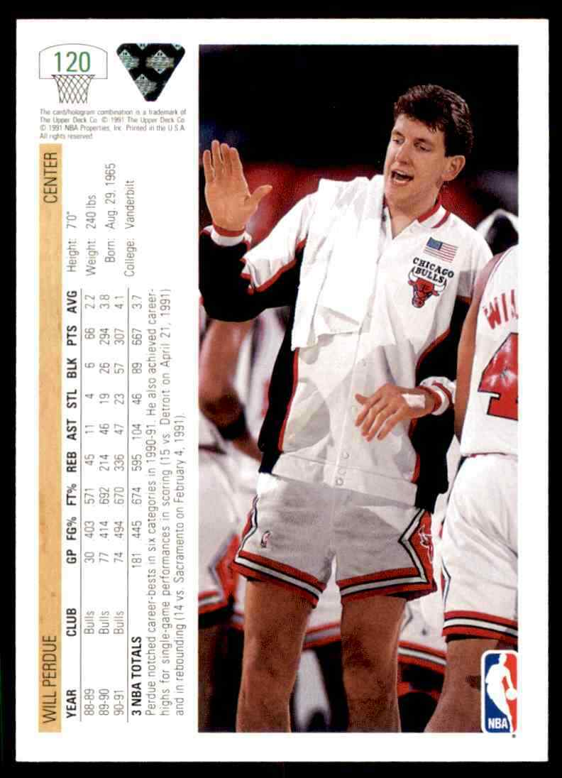 thumbnail 421 - 1991-92 Upper Deck Basketball NBA Choose Your Player -Real Pics Rookie Star (B