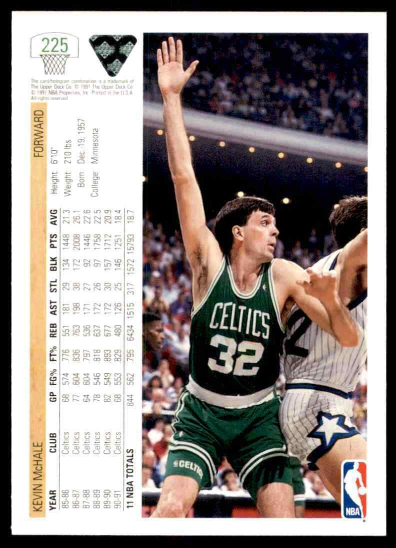 thumbnail 228 - 1991-92 Upper Deck Basketball NBA Choose Your Player -Real Pics Rookie Star (B