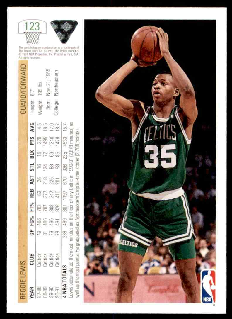 thumbnail 324 - 1991-92 Upper Deck Basketball NBA Choose Your Player -Real Pics Rookie Star (B